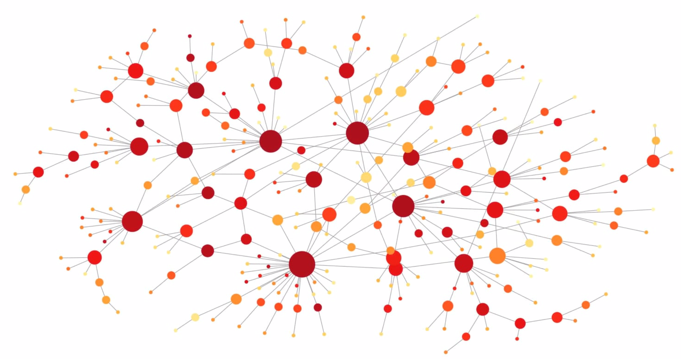 Temporal networks with R and igraph (updated) ·